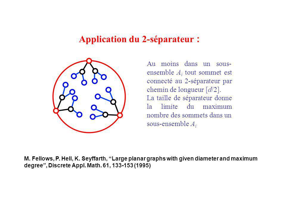 Application du 2-séparateur :