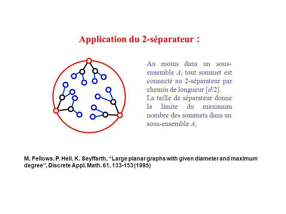 Application du 2-séparateur :