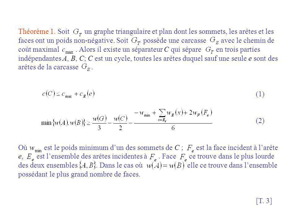 Théorème 1. Soit un graphe triangulaire et plan dont les sommets, les arêtes et les faces ont un poids non-négative. Soit possède une carcasse avec le chemin de coût maximal . Alors il existe un séparateur C qui sépare en trois parties indépendantes A, B, C; C est un cycle, toutes les arêtes duquel sauf une seule e sont des arêtes de la carcasse .