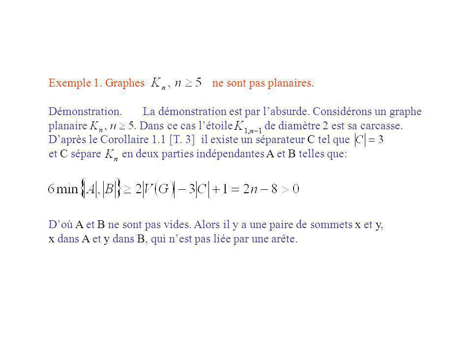 Exemple 1. Graphes ne sont pas planaires.