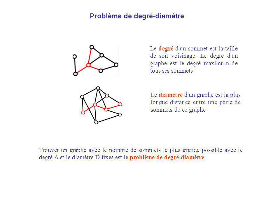 Problème de degré-diamètre