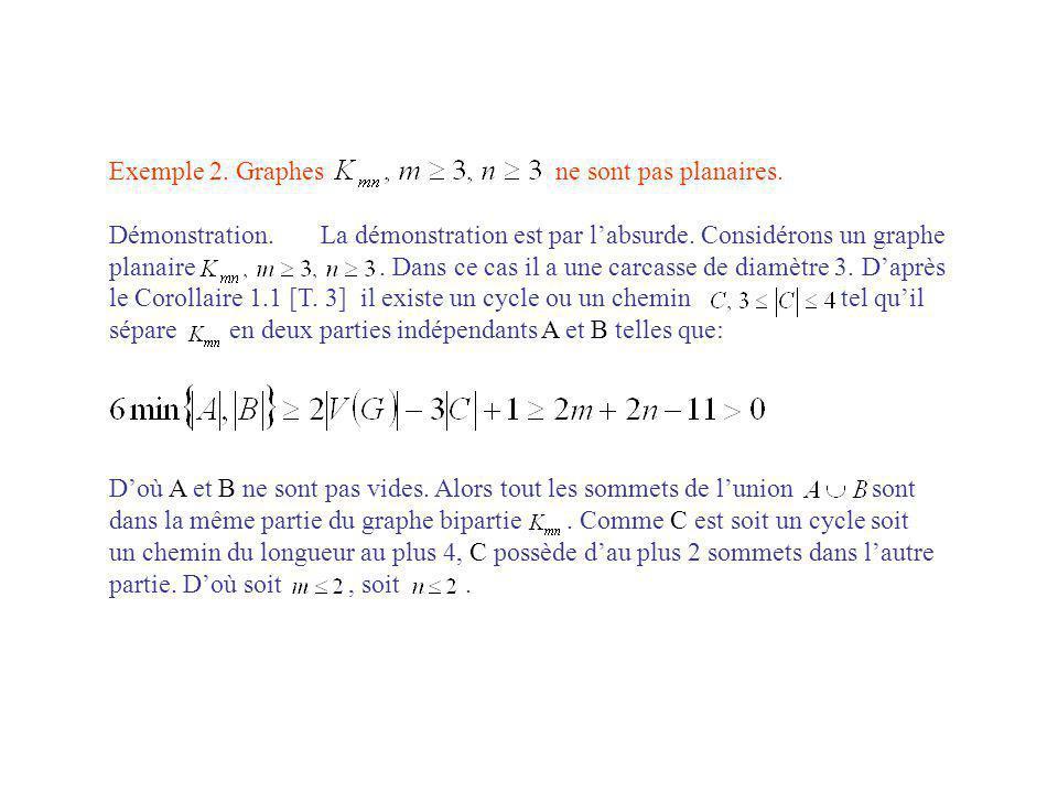 Exemple 2. Graphes ne sont pas planaires.