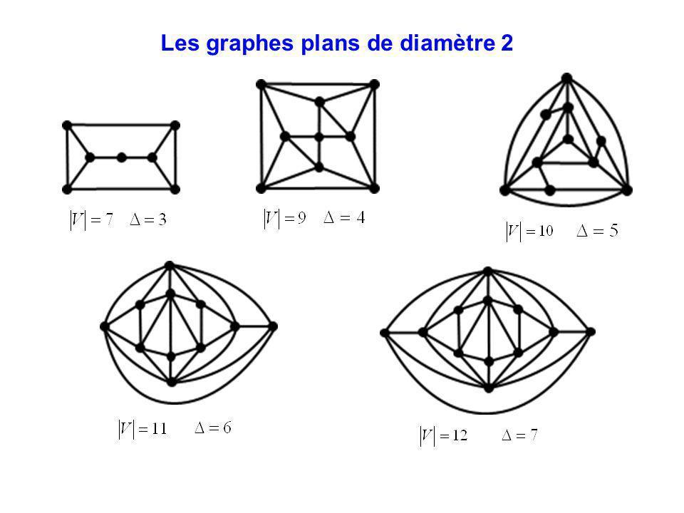 Les graphes plans de diamètre 2
