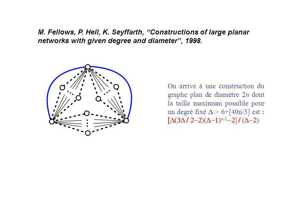 M. Fellows, P. Hell, K. Seyffarth, Constructions of large planar networks with given degree and diameter , 1998.