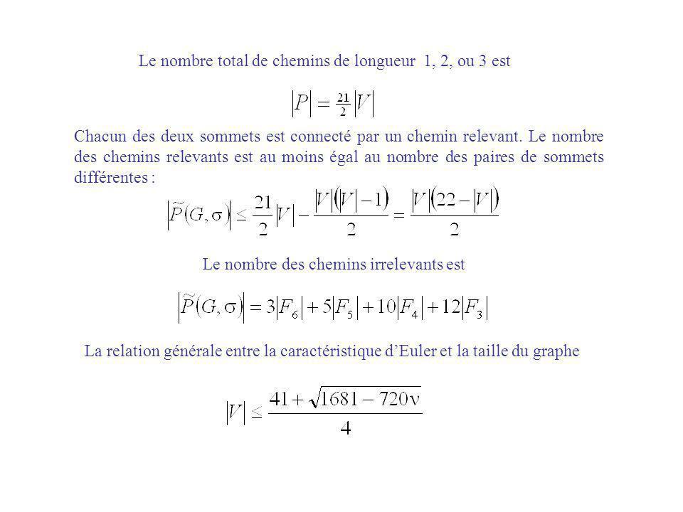 Le nombre total de chemins de longueur 1, 2, ou 3 est