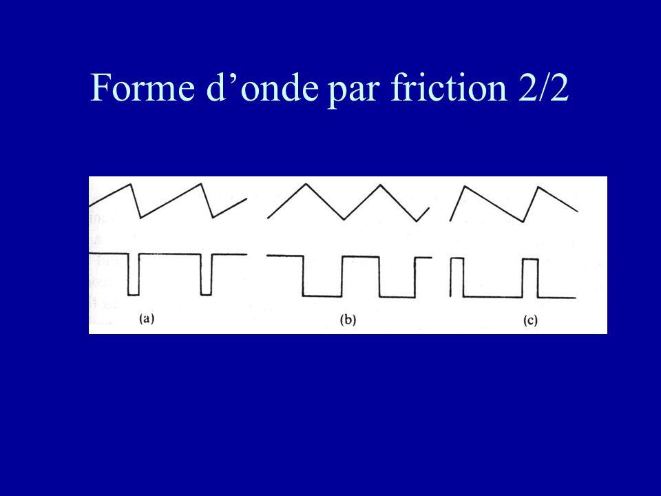 Forme d'onde par friction 2/2