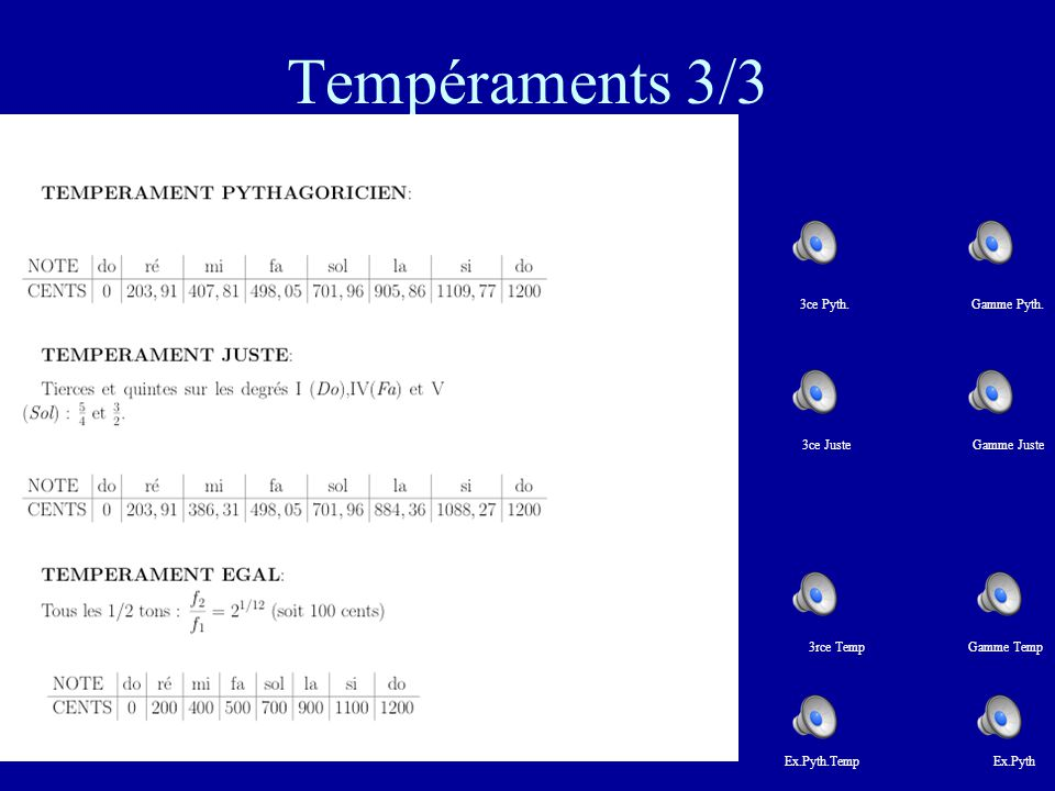 Tempéraments 3/3 3ce Pyth. Gamme Pyth. 3ce Juste. Gamme Juste. Derniers exemples: superposition des tierces et orgue pythagoricien.