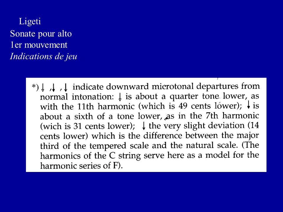 Ligeti Sonate pour alto 1er mouvement Indications de jeu