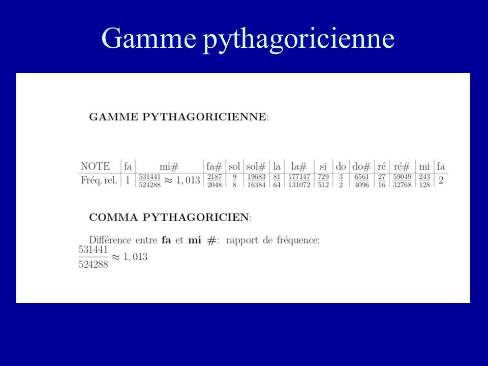 Gamme pythagoricienne