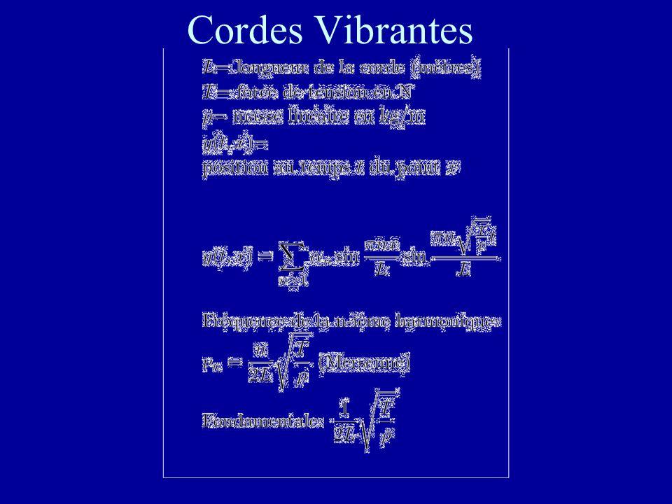 Cordes Vibrantes