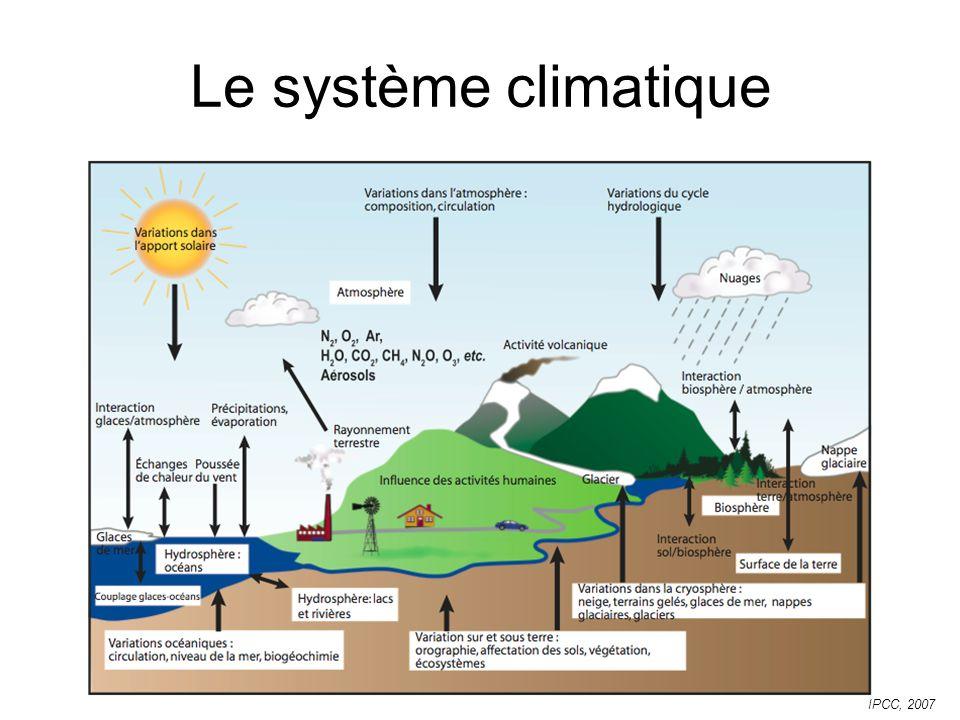 Le système climatique IPCC, 2007