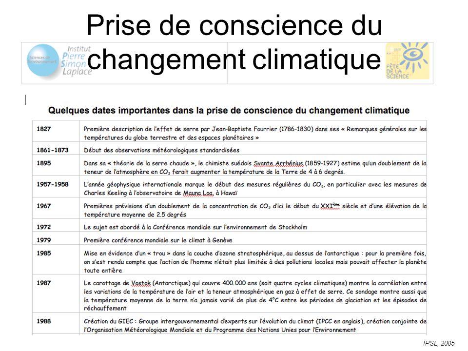 Prise de conscience du changement climatique