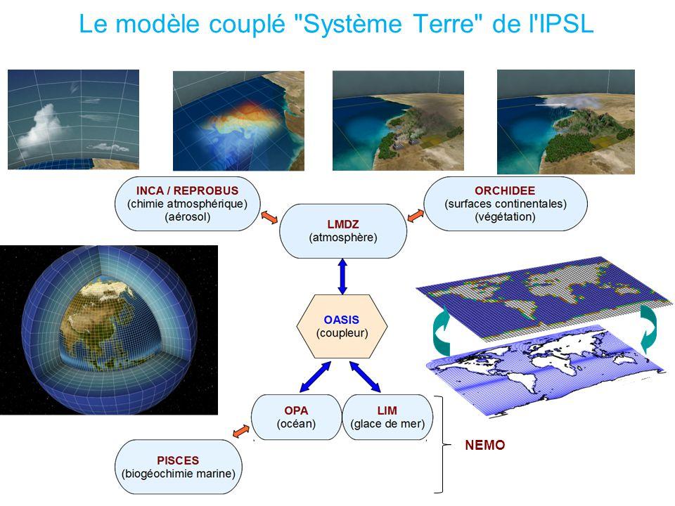 Le modèle couplé Système Terre de l IPSL