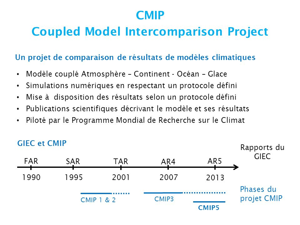 Coupled Model Intercomparison Project