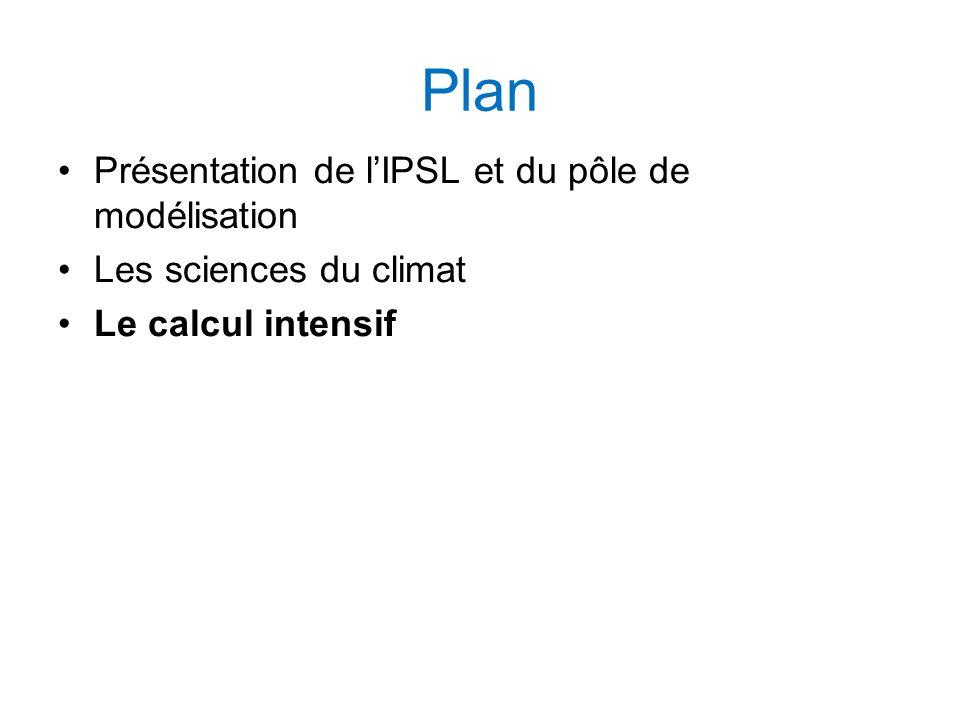 Plan Présentation de l'IPSL et du pôle de modélisation