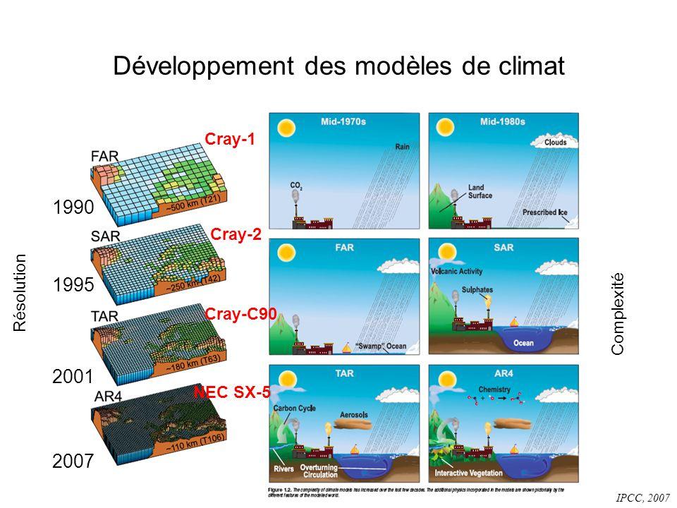 Développement des modèles de climat