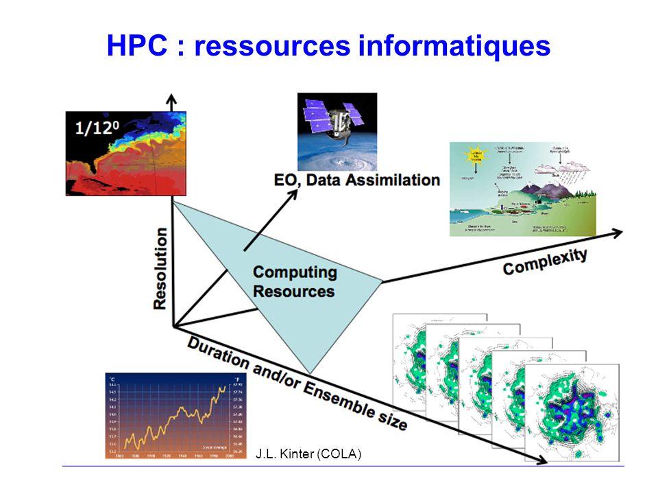 HPC : ressources informatiques