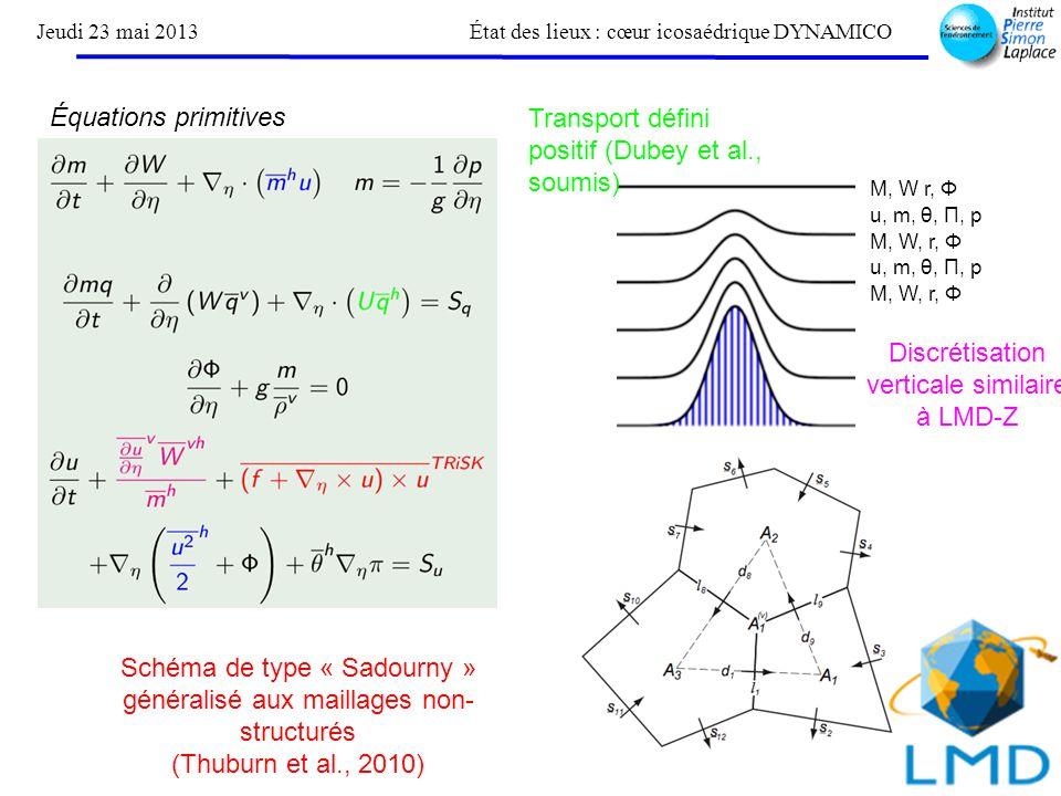 Transport défini positif (Dubey et al., soumis)