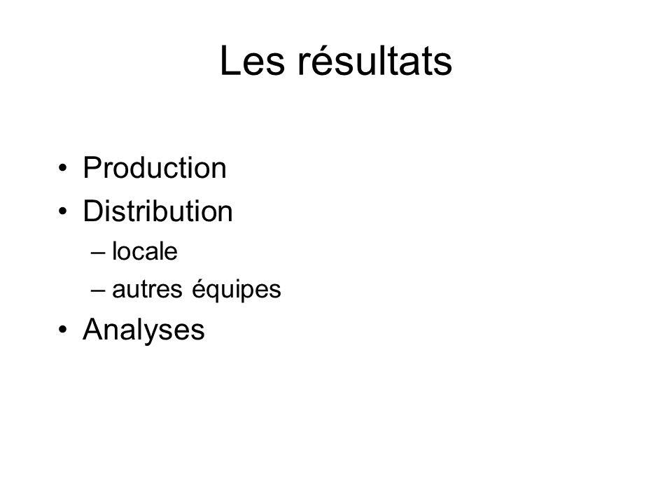 Les résultats Production Distribution locale autres équipes Analyses