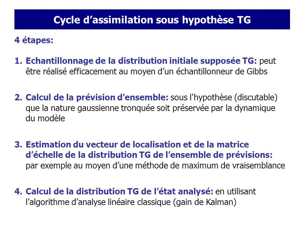 Cycle d'assimilation sous hypothèse TG