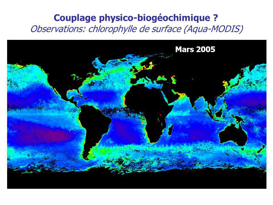 Couplage physico-biogéochimique