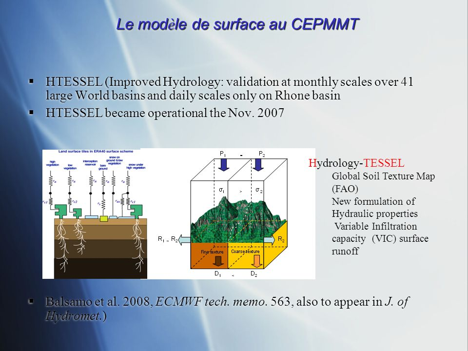Le modèle de surface au CEPMMT