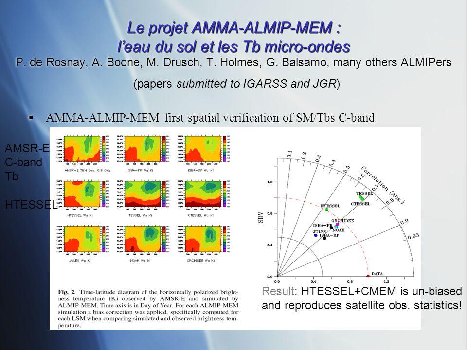 Le projet AMMA-ALMIP-MEM : l'eau du sol et les Tb micro-ondes P