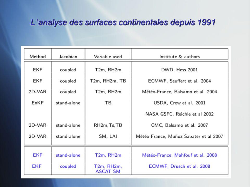 L'analyse des surfaces continentales depuis 1991
