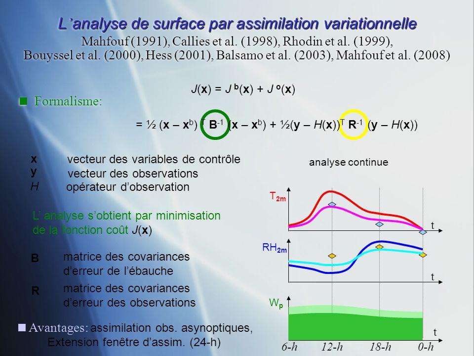 L'analyse de surface par assimilation variationnelle
