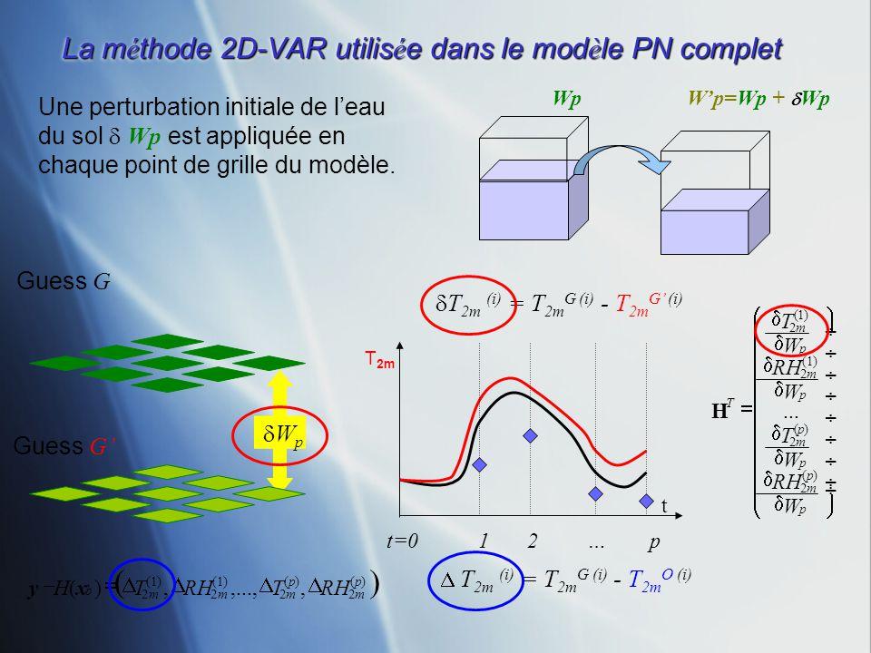 La méthode 2D-VAR utilisée dans le modèle PN complet