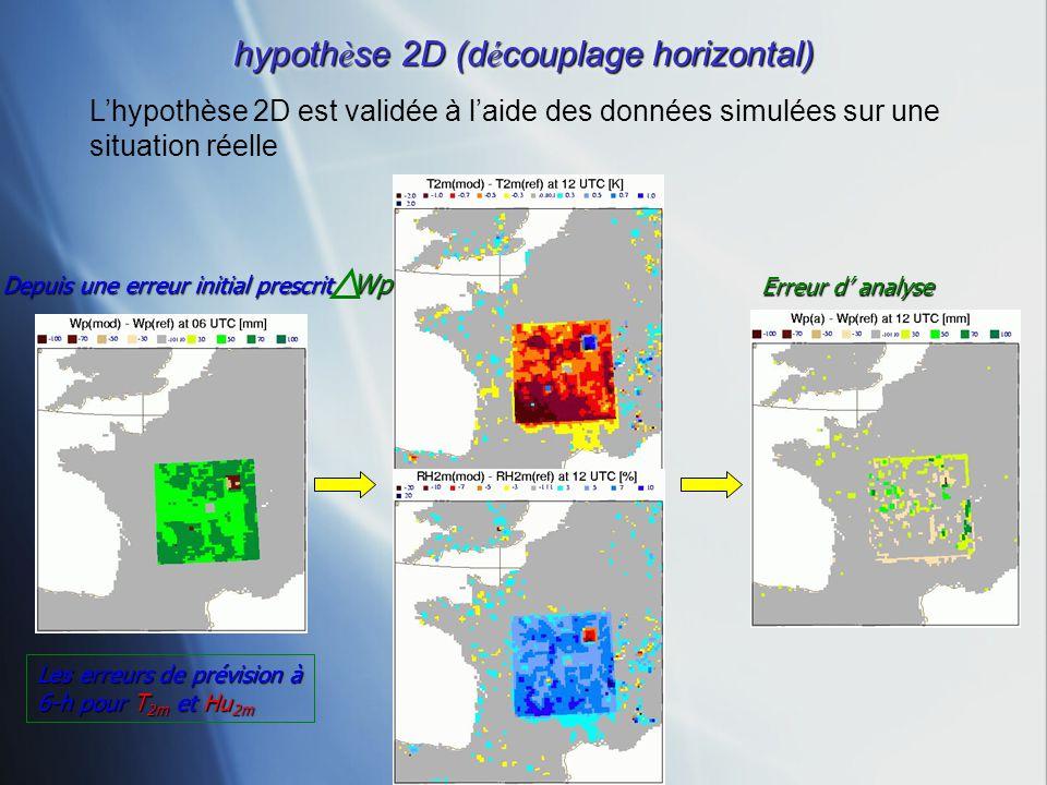 hypothèse 2D (découplage horizontal)