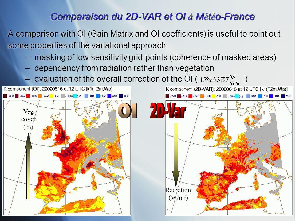 Comparaison du 2D-VAR et OI à Météo-France
