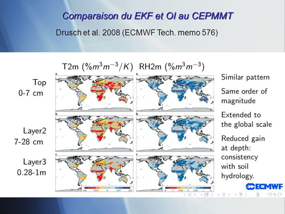 Comparaison du EKF et OI au CEPMMT