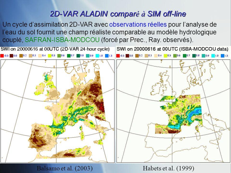 2D-VAR ALADIN comparé à SIM off-line
