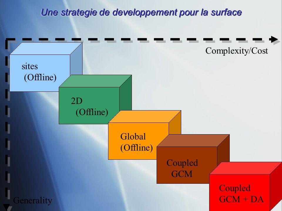 Une strategie de developpement pour la surface