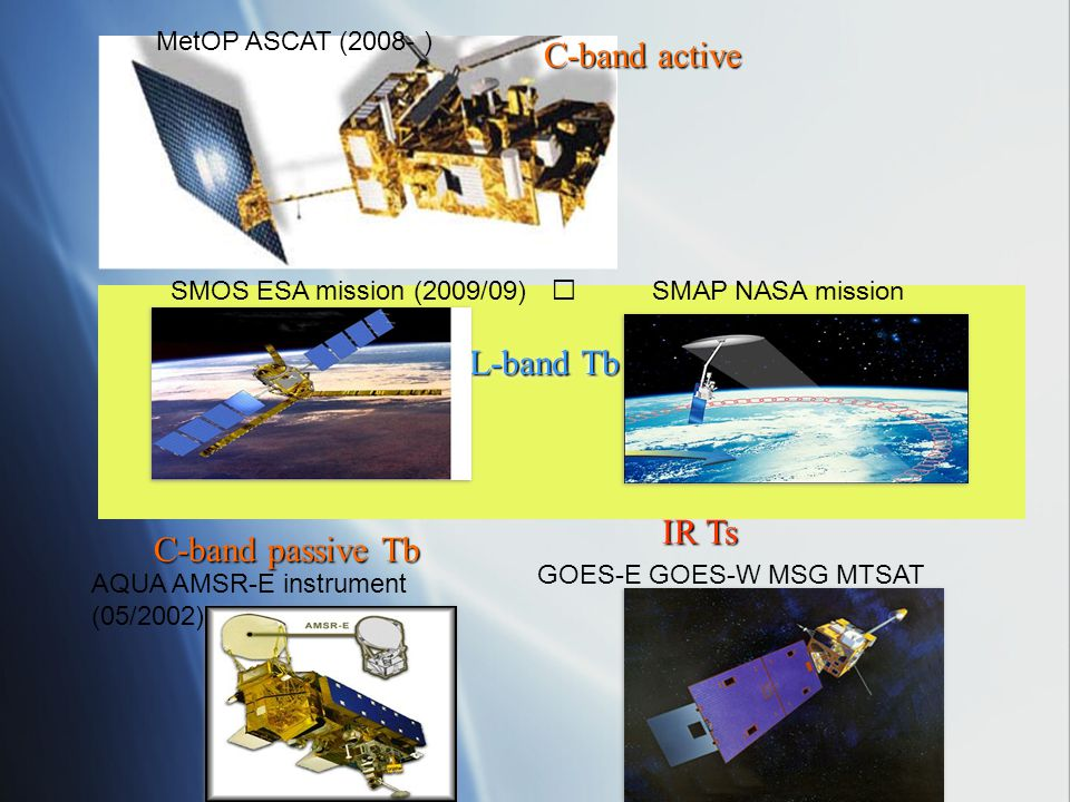 C-band active L-band Tb IR Ts C-band passive Tb MetOP ASCAT (2008- )