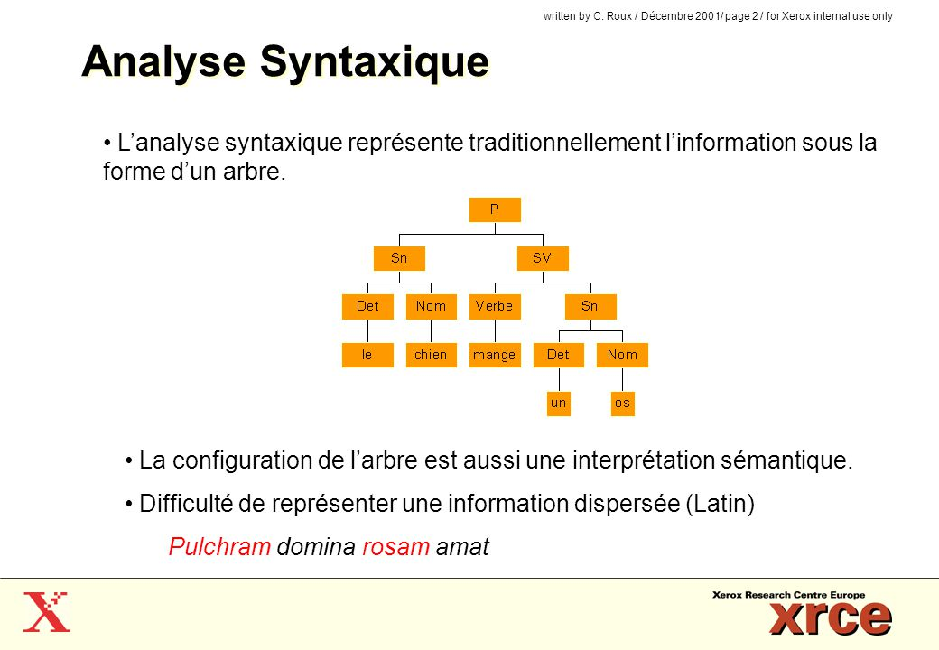 Analyse Syntaxique L'analyse syntaxique représente traditionnellement l'information sous la forme d'un arbre.