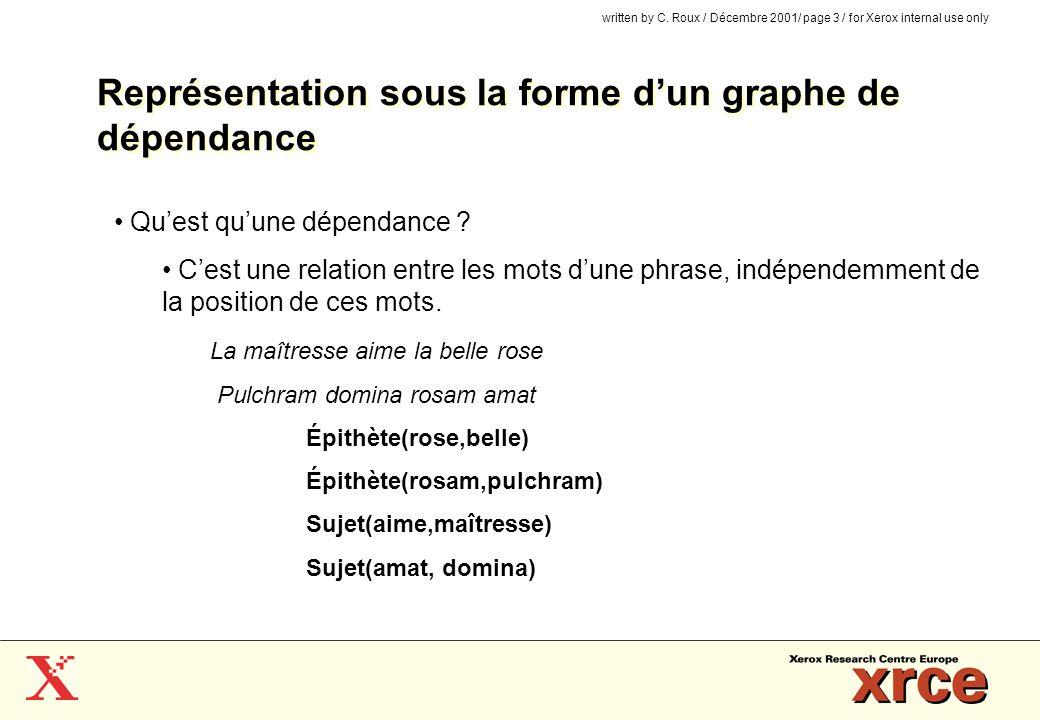 Représentation sous la forme d'un graphe de dépendance