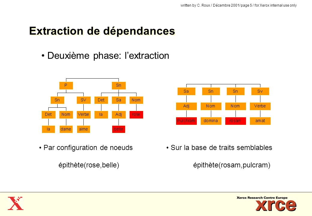 Extraction de dépendances