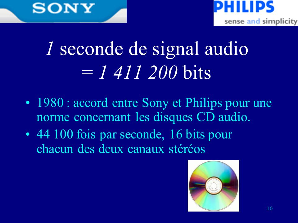 1 seconde de signal audio = 1 411 200 bits