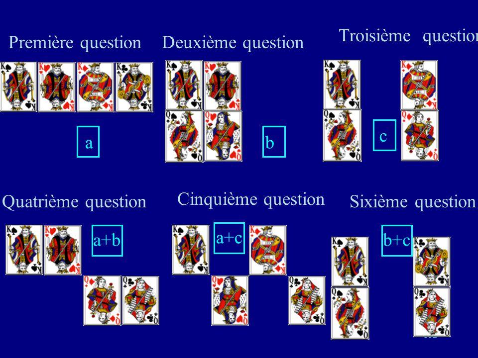 Troisième question c. Première question. a. Deuxième question. b. Quatrième question. a+b. Cinquième question.