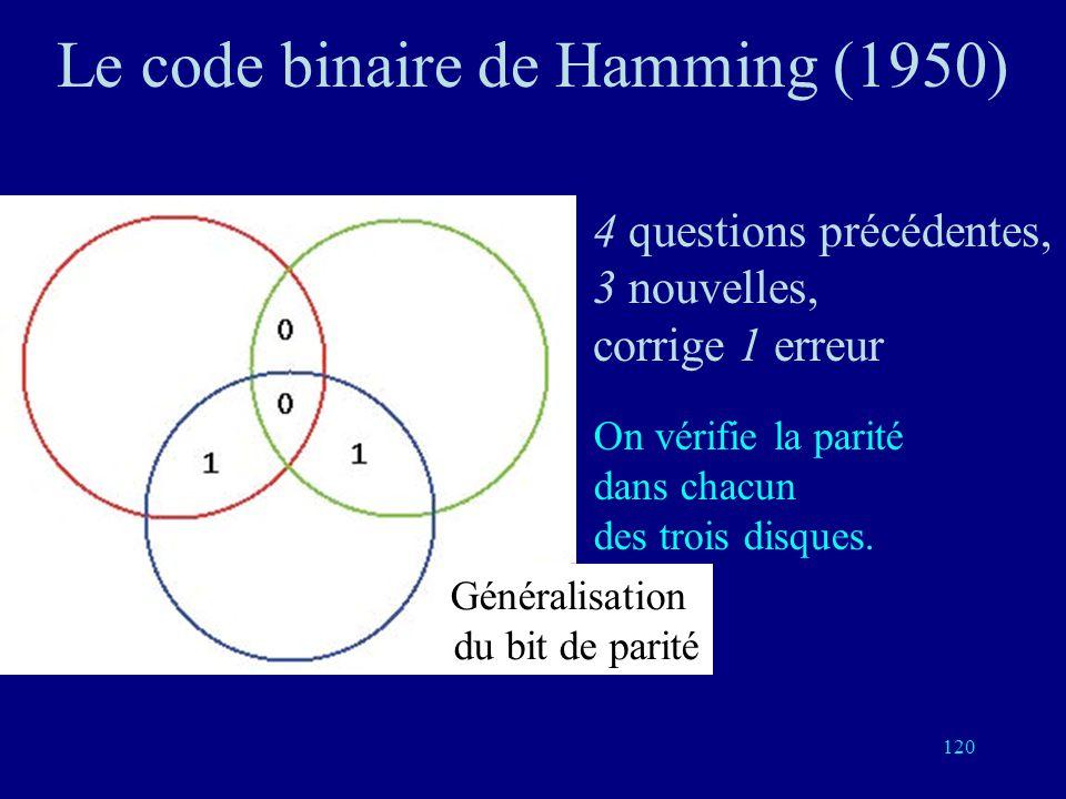 Le code binaire de Hamming (1950)