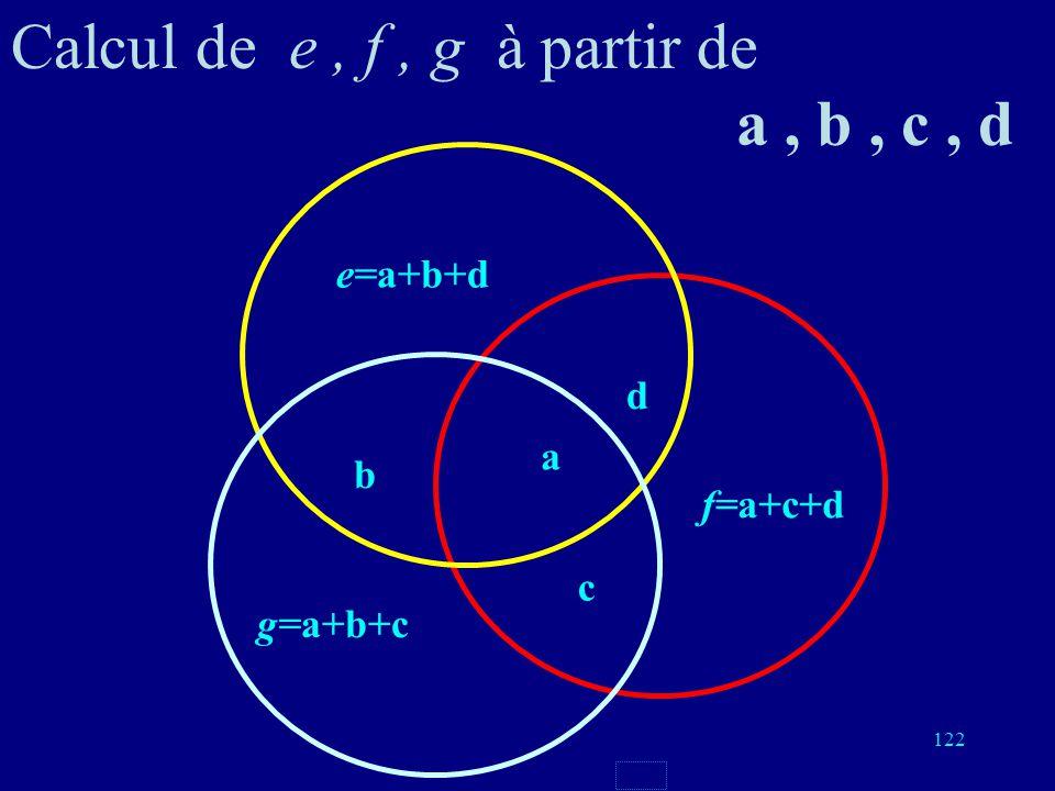 Calcul de e , f , g à partir de a , b , c , d