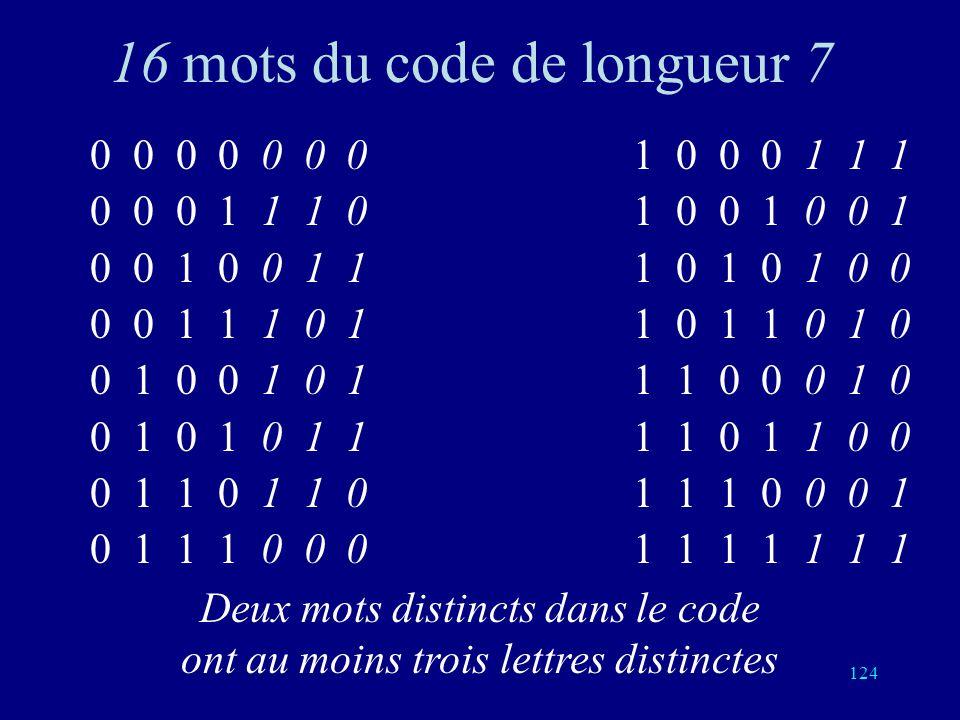 16 mots du code de longueur 7