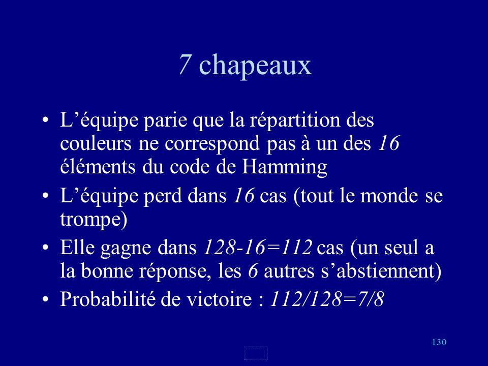 7 chapeaux L'équipe parie que la répartition des couleurs ne correspond pas à un des 16 éléments du code de Hamming.