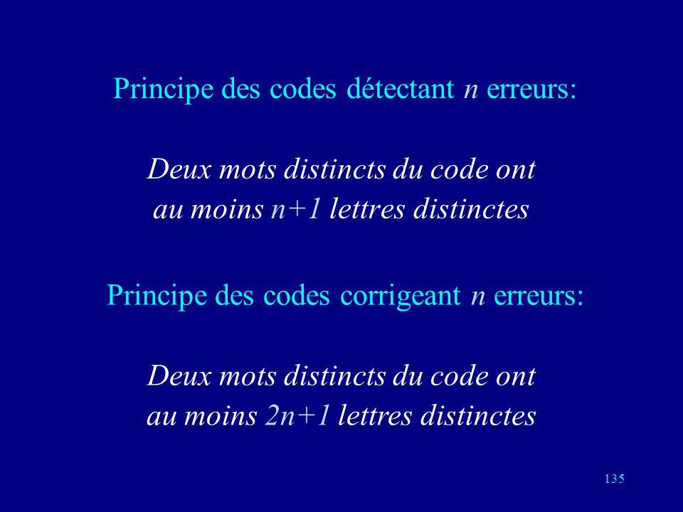 Principe des codes détectant n erreurs: