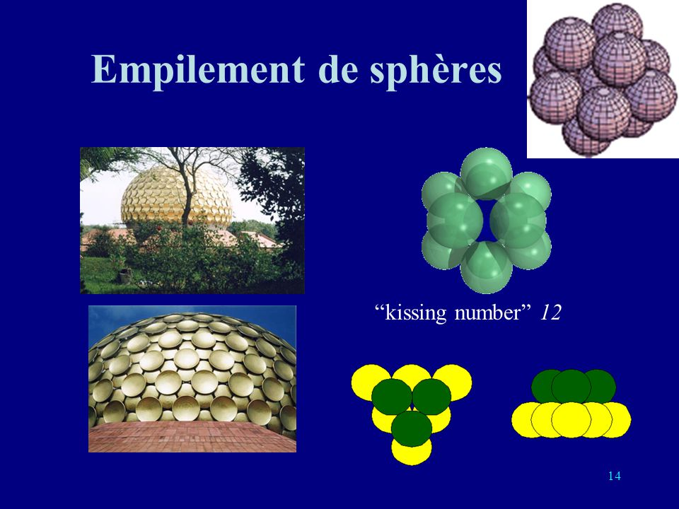 Empilement de sphères kissing number 12
