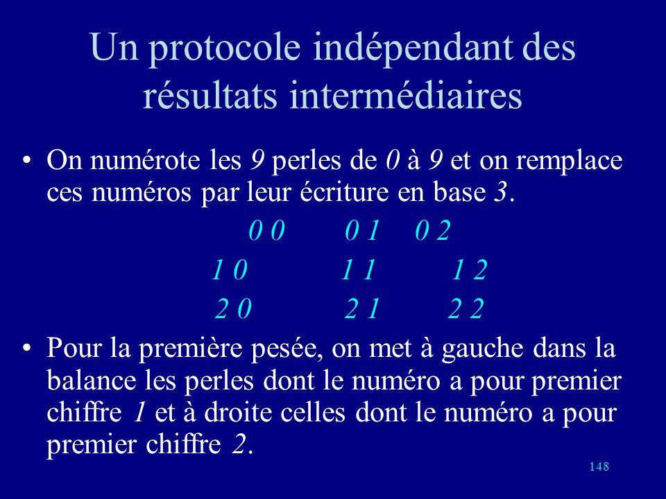 Un protocole indépendant des résultats intermédiaires
