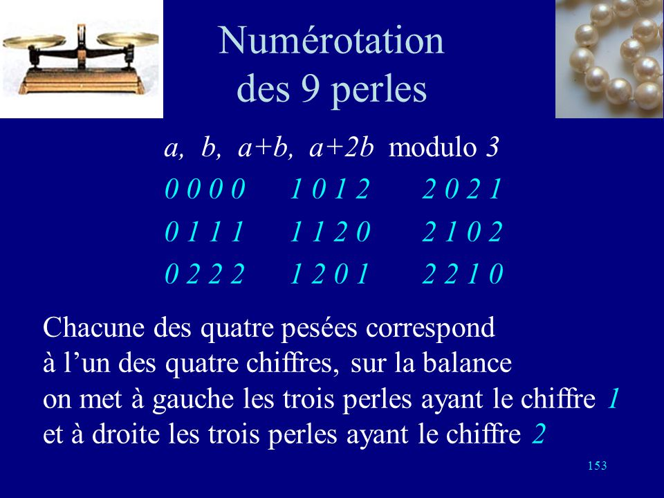 Numérotation des 9 perles