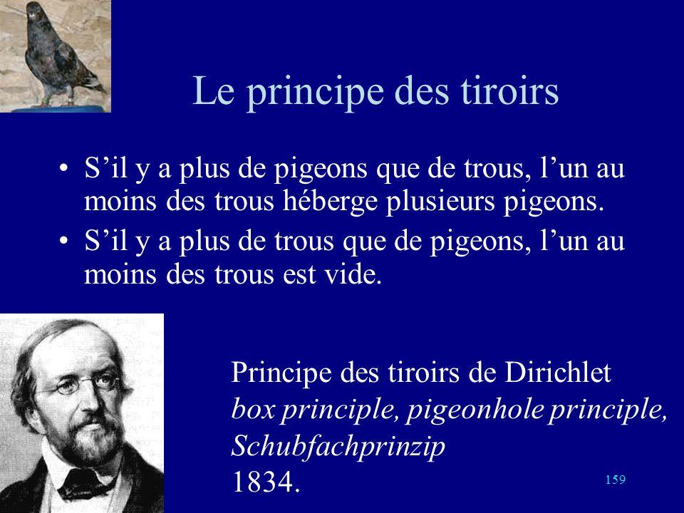 Le principe des tiroirs